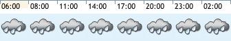 Goettinger Wetterbeircht sagt: Regen den ganzen Tag